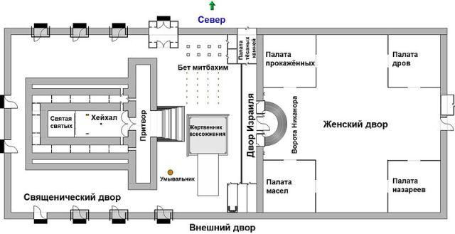 dvor-vtorogo-hrama