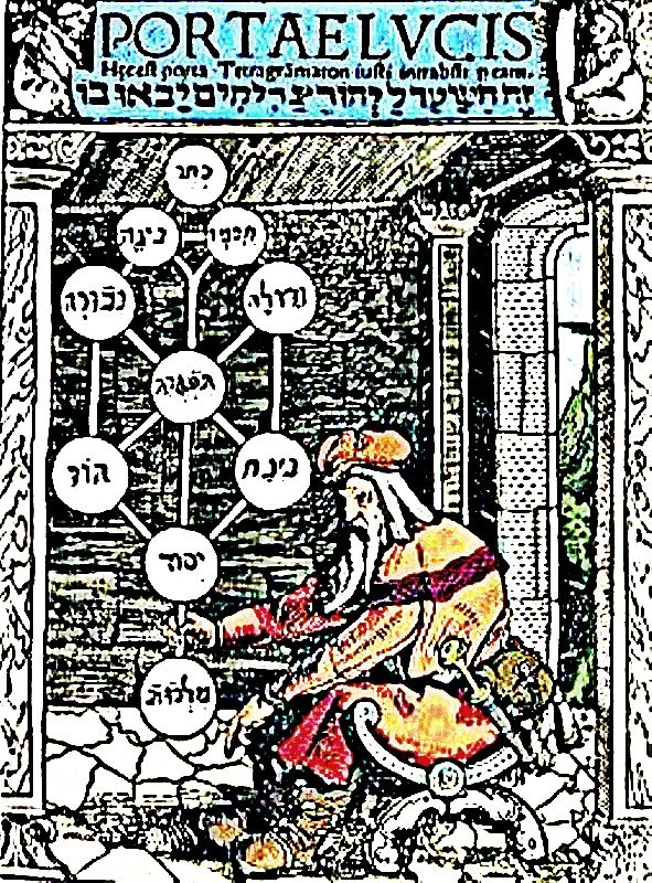 Древо жизни. фото: Википедия
